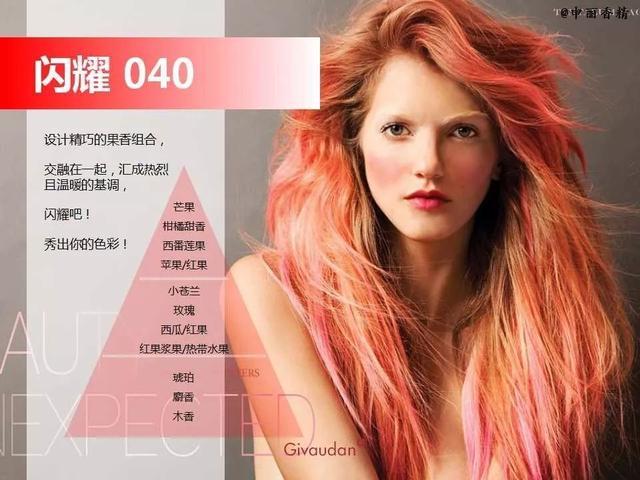 七款用于染发、烫发、电发产品的香精小鉴赏
