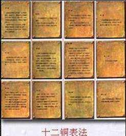 世界历史上著名的十大法典!唐律上榜