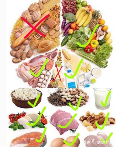 神速减肥法!循环轻断食配合低碳饮食,瘦身效-轻博客