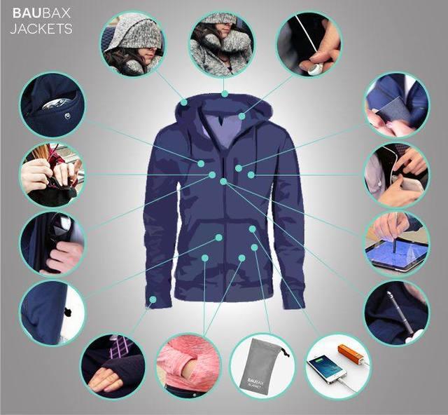 內置25種功能的萬能外套,比旅行箱還能裝!