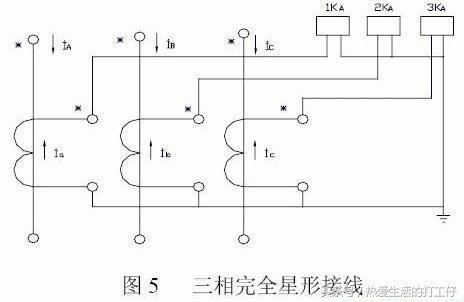 電流互感器