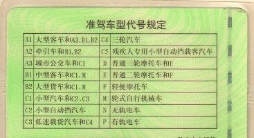 盘点分析什么是C5驾照?申请办理C5驾驶证的情况下都有哪些规定?